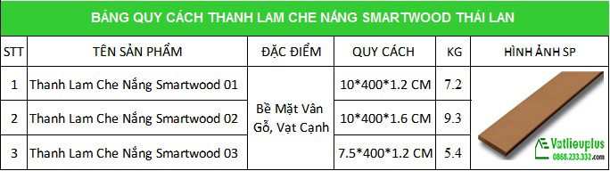 quy cach lam che nắng