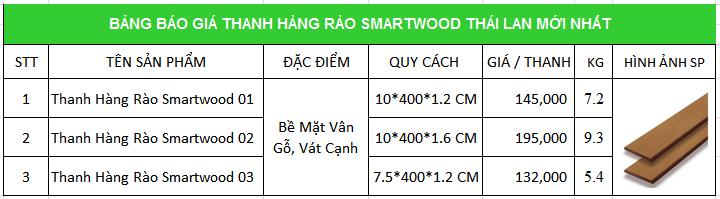 bao-gia-hang-rao-go-smartwood