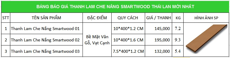 bao gia lam che nắng smartwood