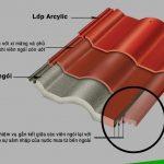 Công nghệ wet on wet ngói màu scg