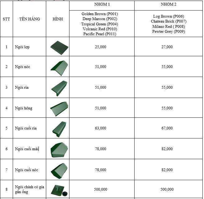 bảng báo giá ngói phẳng scg