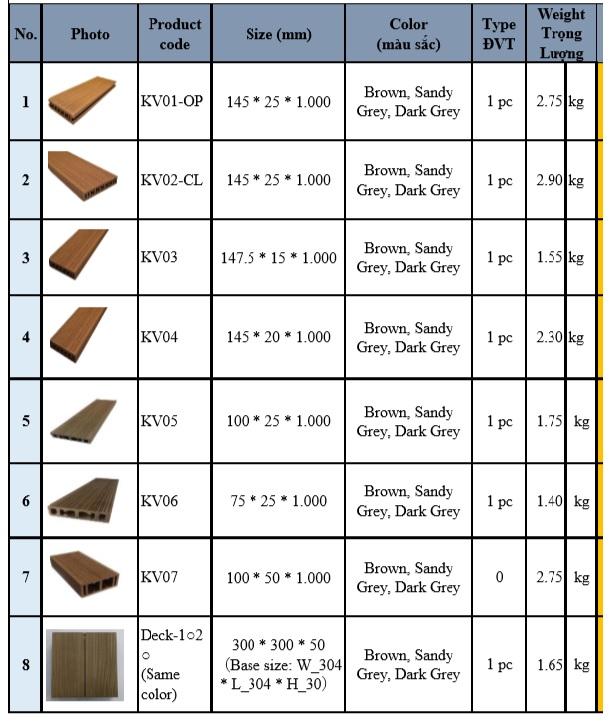Thông tin sản phẩm gỗ nhựa zenwood ngoài trời
