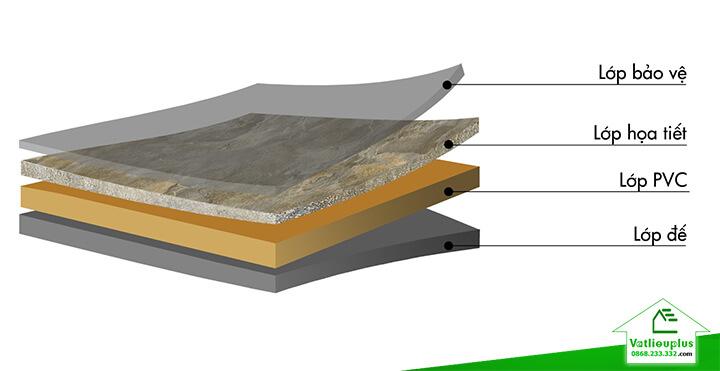 Cấu tạo tấm PVC vân đá